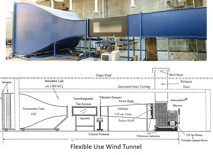 ATRC Flexible-Use Wind Tunnel